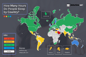 The Most Sleep Deprived Countries in the World (Map)