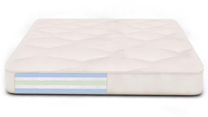 The Futon Shop Reviews - Memory Foam Futon
