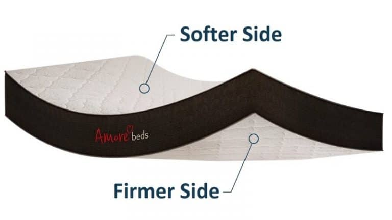 Amore Beds Reviews - Flippable