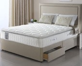 Best Soft Mattress UK - Sealy Mattress Review